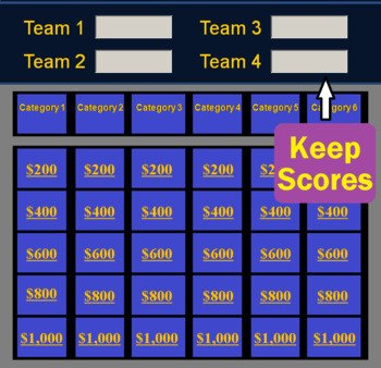 Jeopardy Powerpoint Template with Score Jeopardy Template Powerpoint Game Keeps Scores On A Mac