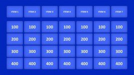 Jeopardy Powerpoint Template with Score Powerpoint Template for Balanced Scorecard Presentation