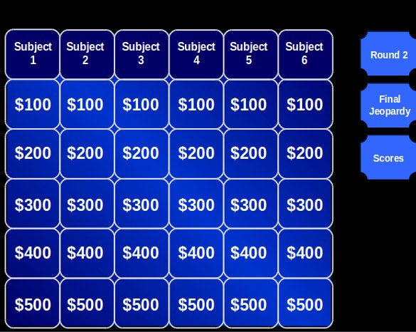 Jeopardy Powerpoint Template with Score Scoreboard Template – 10 Free Psd Pdf Eps Excel