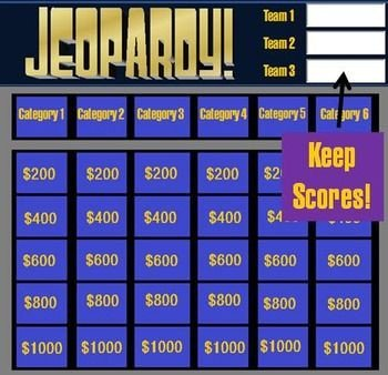 Jeopardy Powerpoint Template with Score Your My Other and Plays On Pinterest
