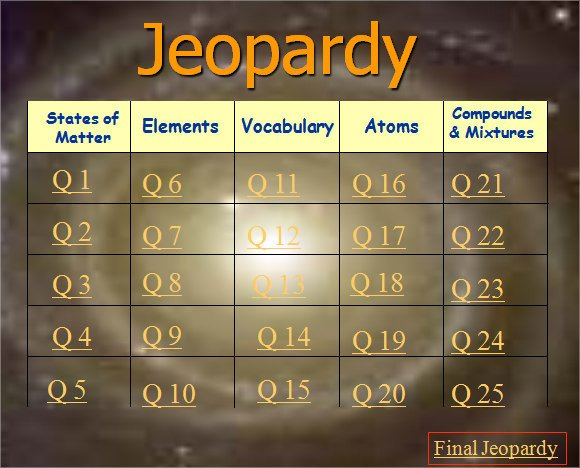 Jeopardy Template with sound Jeopardy Powerpoint Template 8 Free Samples Examples
