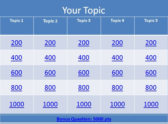 Jeopardy Template with sound Jeopardy Template 13 Free Word Excel Ppt Pdf format
