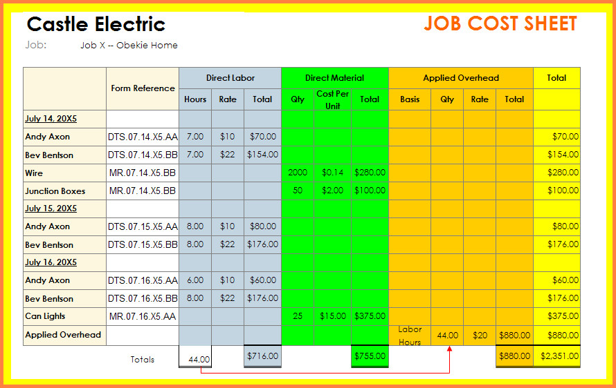 Job Cost Sheet Template Excel 9 Construction Job Costing Spreadsheet
