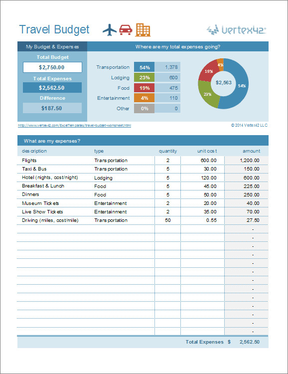 Job Cost Sheet Template Excel Job Cost Sheet Template Excel Free Download Aashe