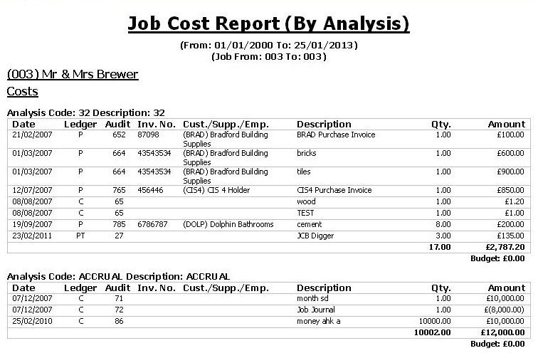 Job Cost Sheet Template Excel Job Costing software for the Uk Construction Industry