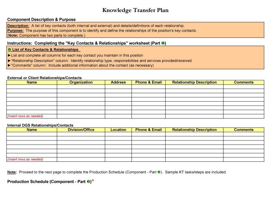 Job Transition Plan Template 40 Transition Plan Templates Career Individual