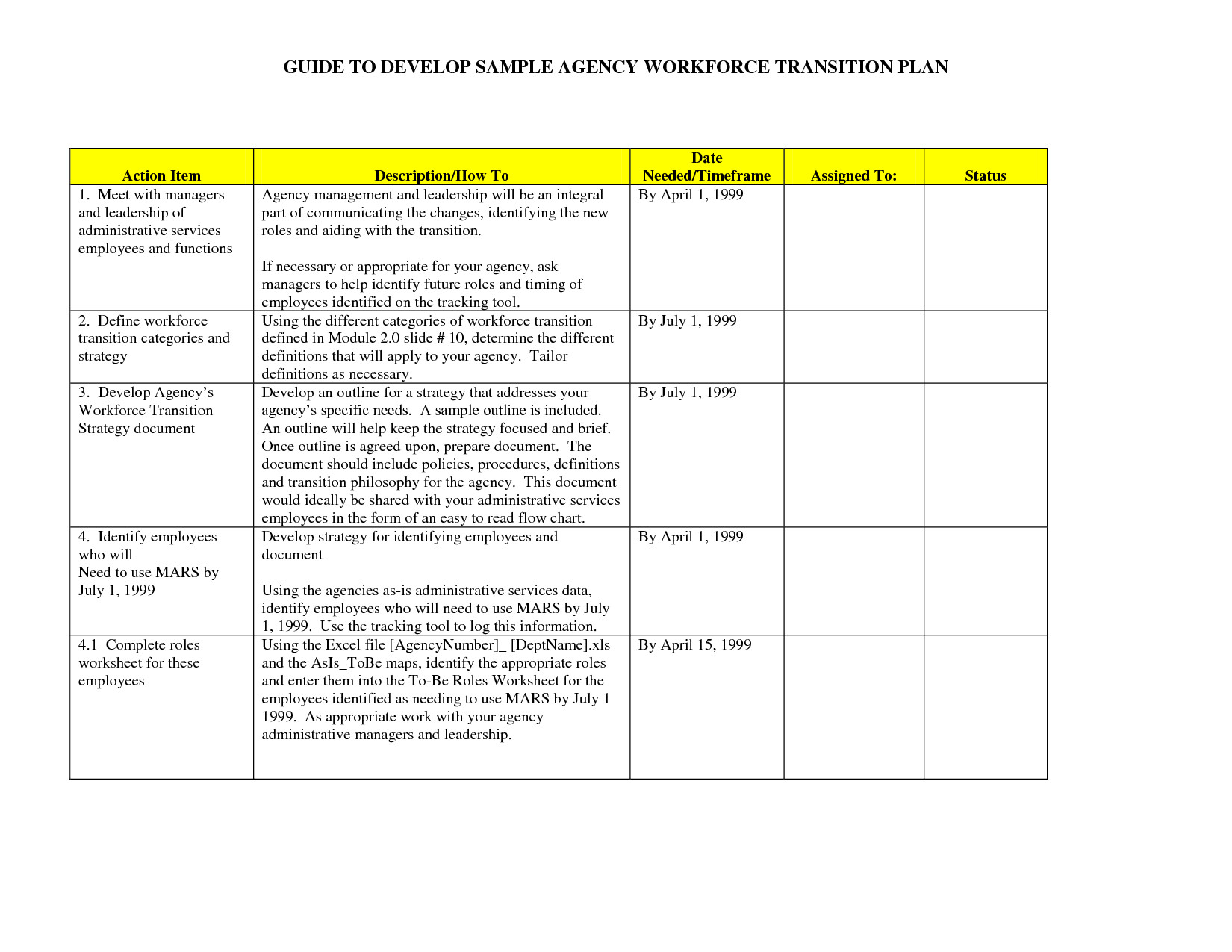 Job Transition Plan Template Transition Plan Template
