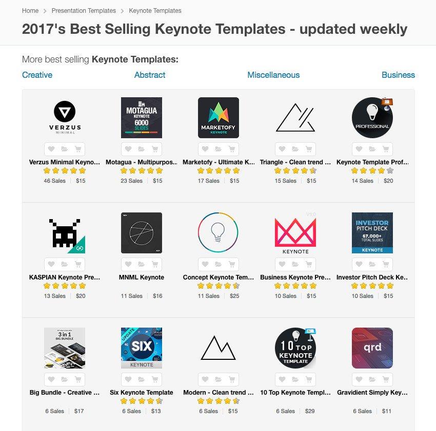 Keynote Templates for Mac 15 Best Keynote Presentation Templates
