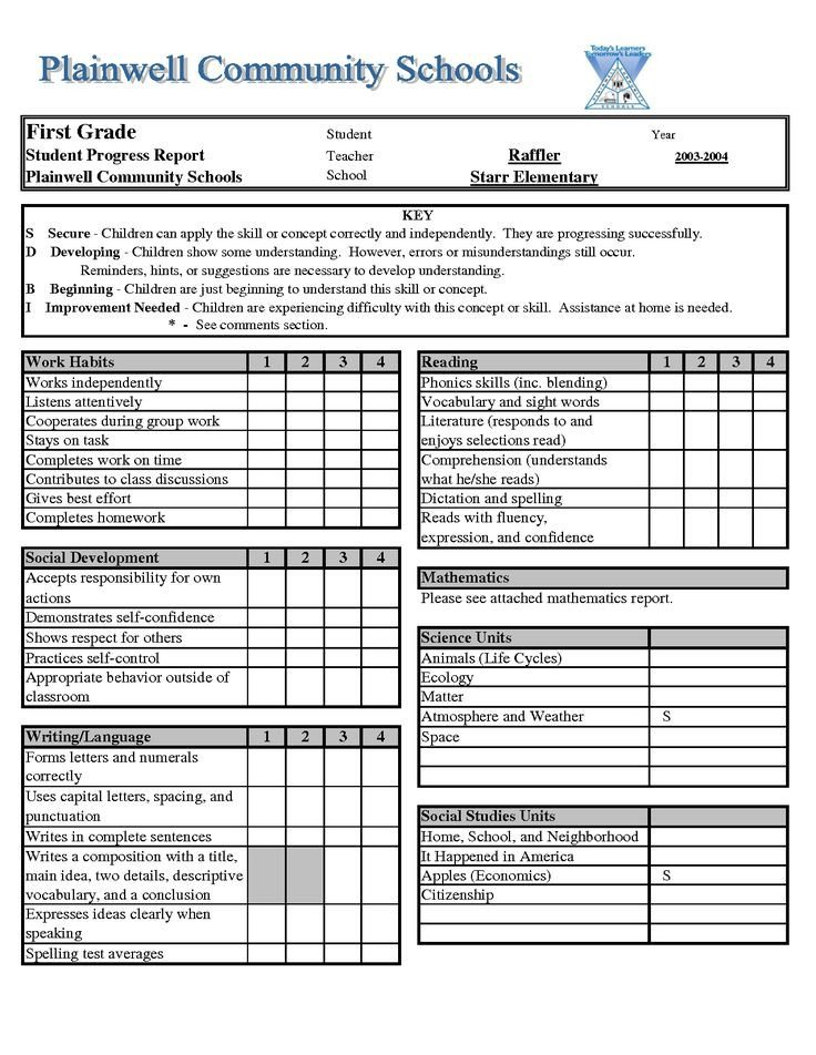 Kindergarten Report Card Template 1000 Images About Report Cards On Pinterest