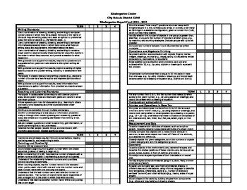Kindergarten Report Card Template Mon Core Kindergarten Report Card by Amanda Marshall