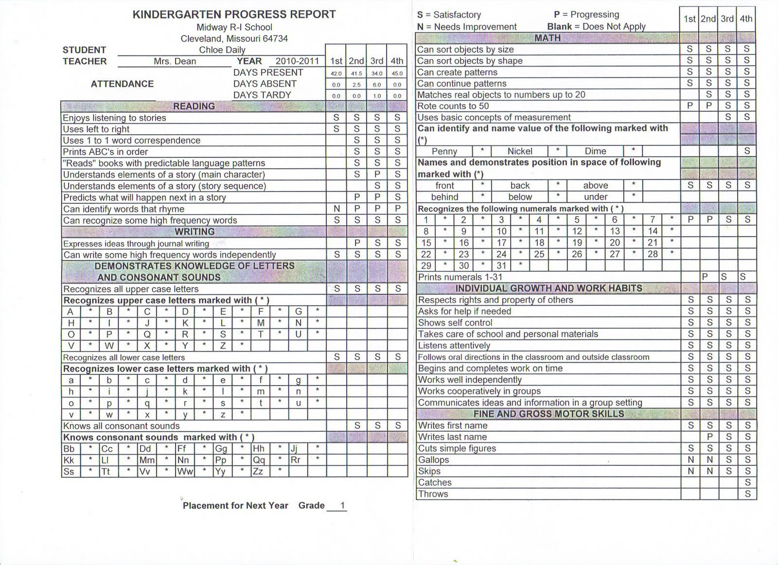 "Kindergarten Report Card Template the ""daily"" Life Good bye Kindergarten"