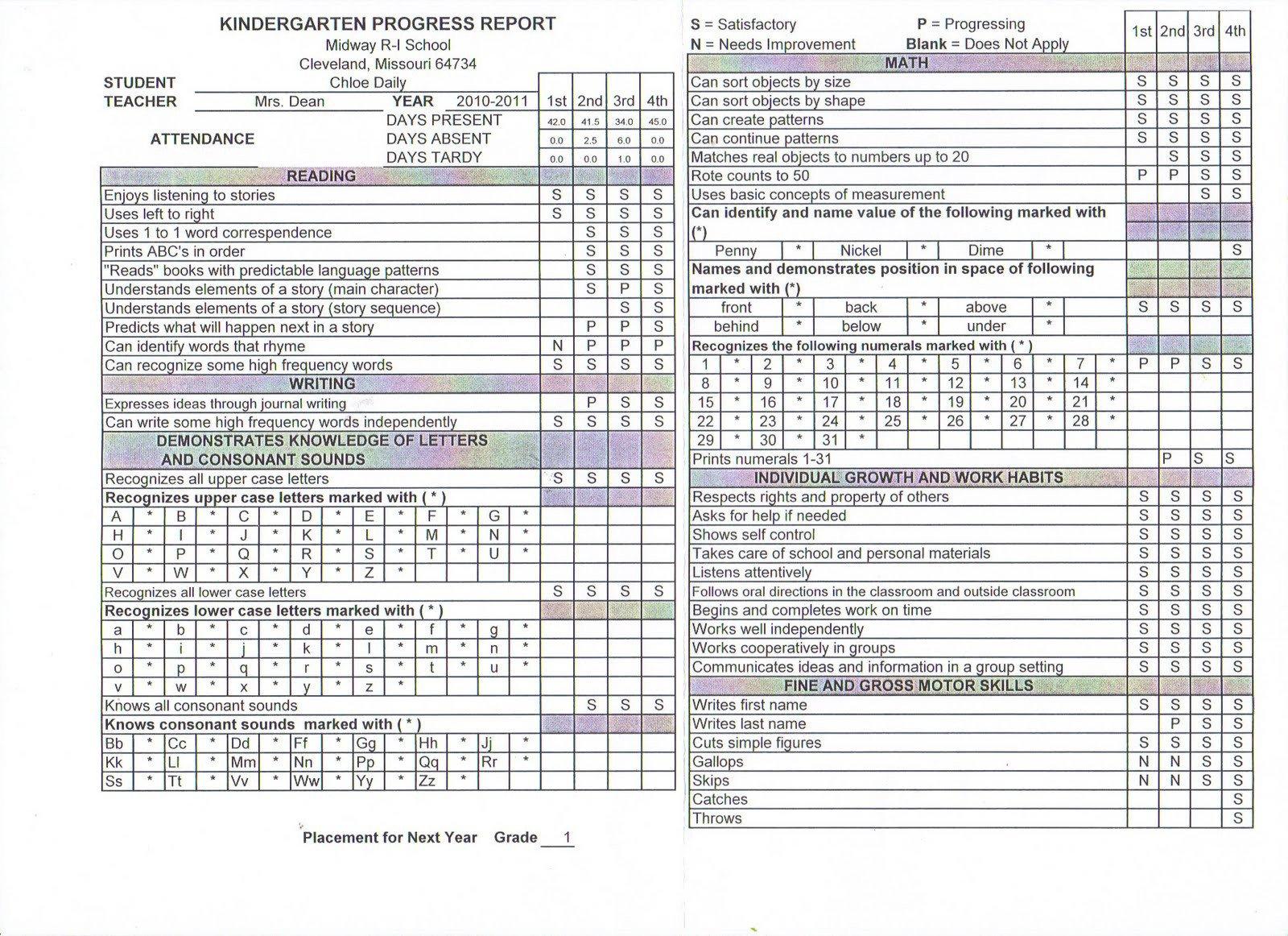 """Kindergarten Report Card Template the """"daily"""" Life Good bye Kindergarten"""