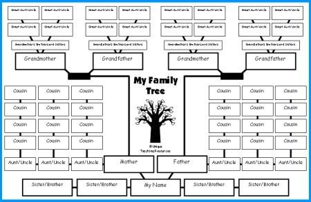 Large Family Tree Templates Family Tree Lesson Plans Tree Templates for