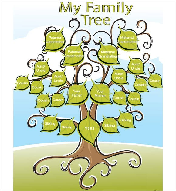 Large Family Tree Templates Family Tree Template 55 Download Free Documents In Pdf