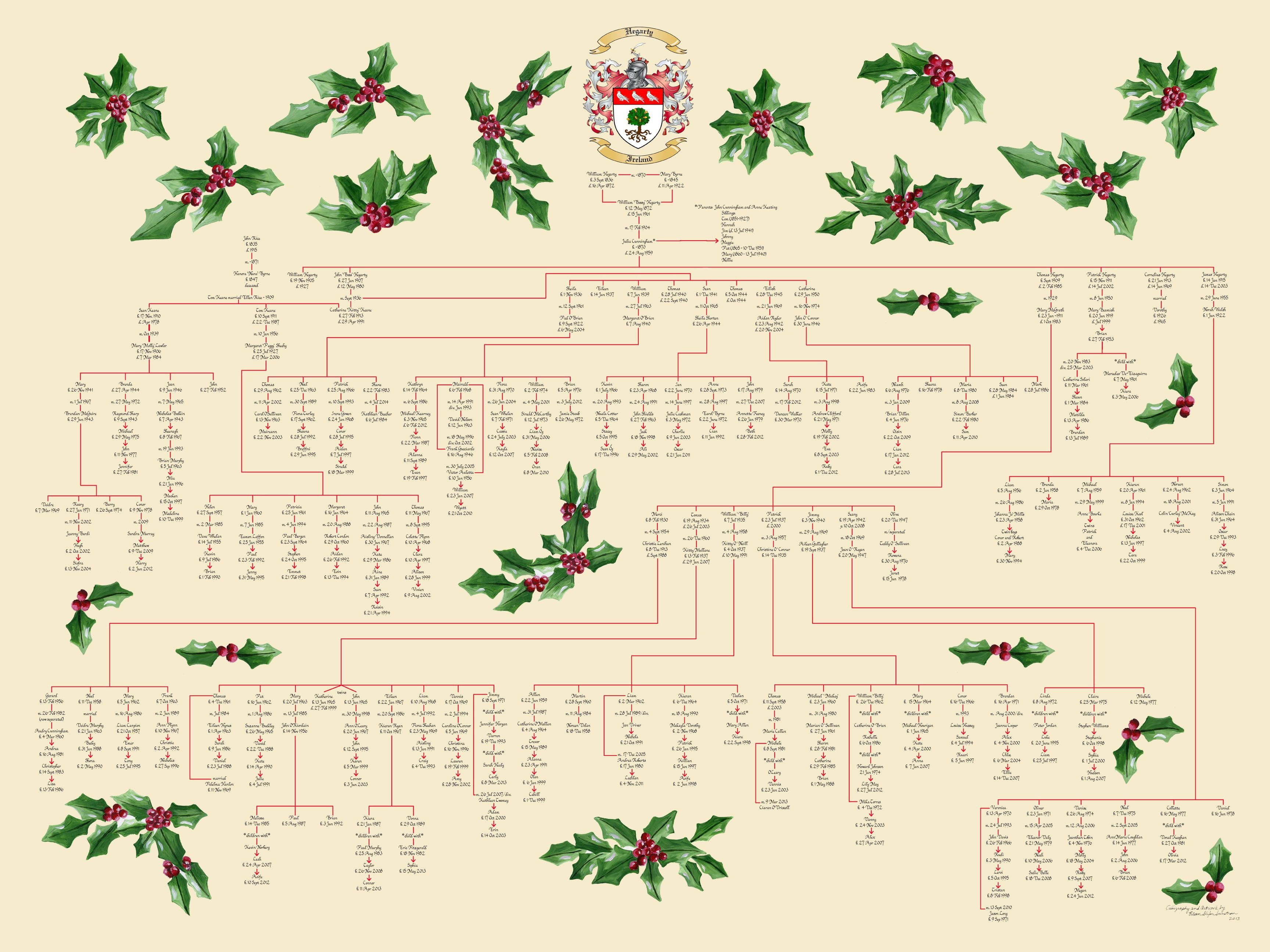Large Family Tree Templates Family Tree Template Templates for Large Families Blank