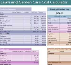 Lawn Care Business Expenses Spreadsheet Expense Tracking Template