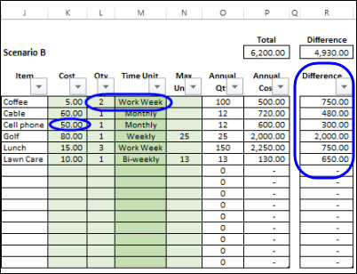 Lawn Care Business Expenses Spreadsheet Lawn Care Excel Spreadsheet Gardening