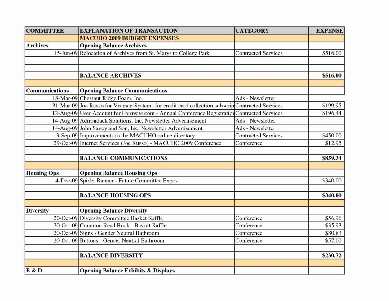 Lawn Care Business Expenses Spreadsheet Lawn Care Pricing Spreadsheet Google Spreadshee Lawn Care