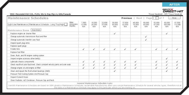 Lawn Maintenance Schedule Template Hotline Archives