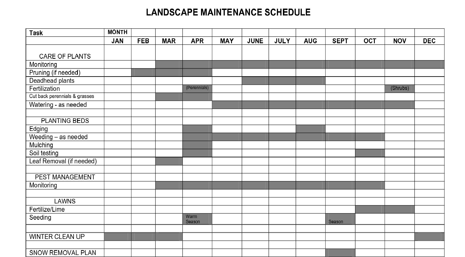 Lawn Maintenance Schedule Template Landscape Maintenance Guides