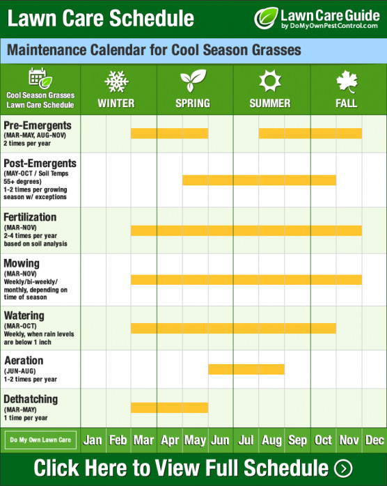 Lawn Maintenance Schedule Template Lawn Care Calendar Schedule & Diy Tips
