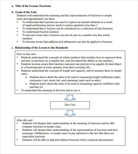 Lesson Plans Template Elementary Sample Elementary Lesson Plan Template 8 Free Documents