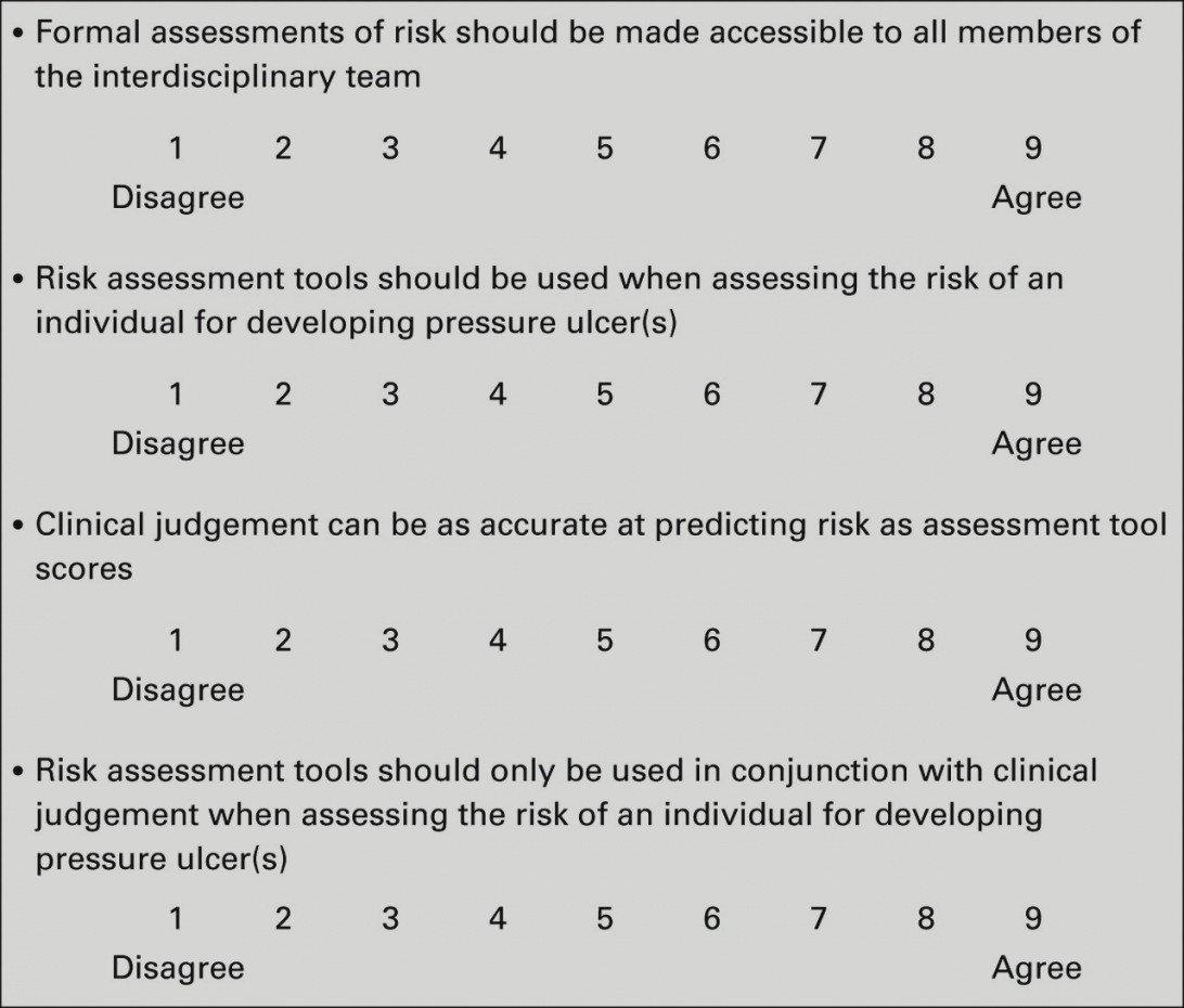 Likert Scale Survey Template 1 2 Likert Scale Options