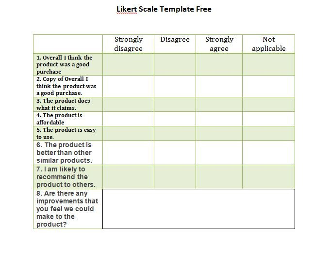 Likert Scale Survey Template 30 Free Likert Scale Templates & Examples Template Lab