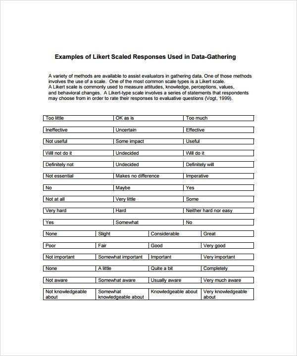 Likert Scale Survey Template Likert Scale Template 9 Download Free Documents In Pdf