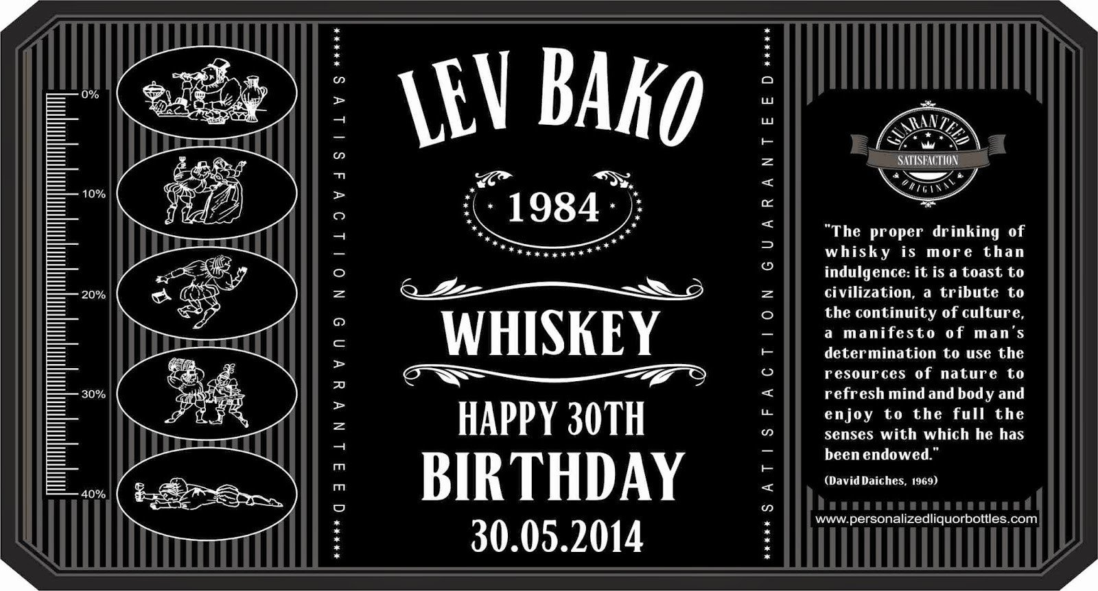 Liquor Bottle Labels Template Personalized Liquor Bottles Personalized Whiskey Bottles