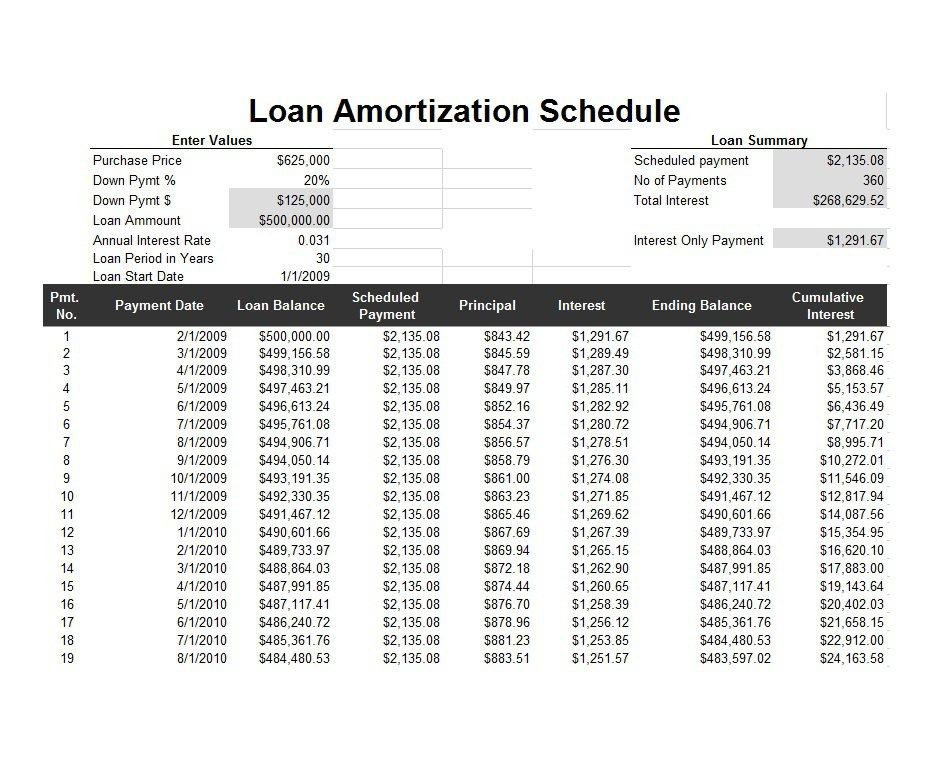 Loan Amortization Excel Template 24 Free Loan Amortization Schedule Templates Ms Excel