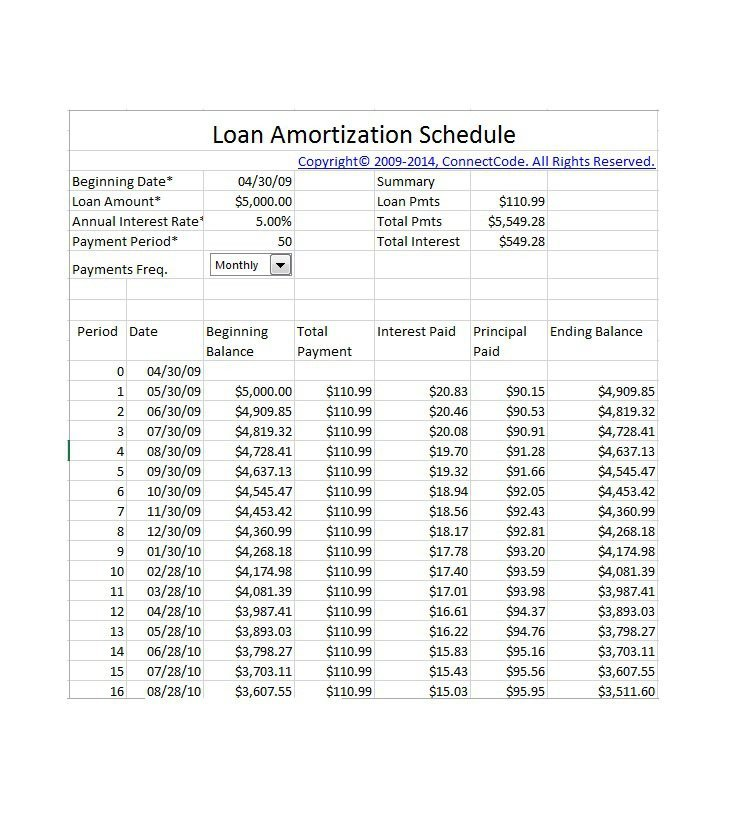 Loan Amortization Excel Template 28 Tables to Calculate Loan Amortization Schedule Excel