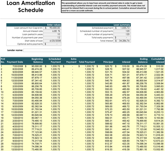Loan Amortization Excel Template 5 Amortization Schedule Calculators for Excel