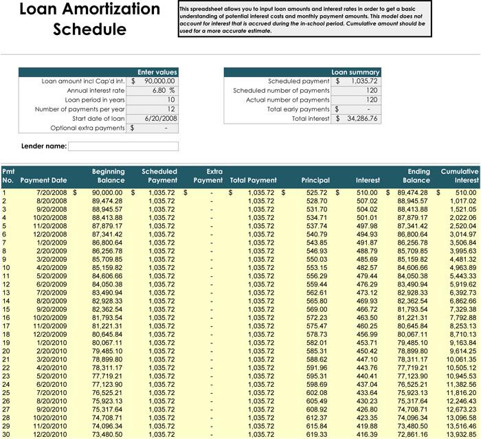 Loan Amortization Excel Template 5 Amortization Schedule Calculators for Excel