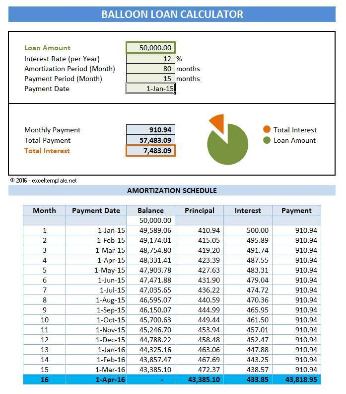 Loan Amortization Excel Template 5 Loan Amortization Schedule Calculators