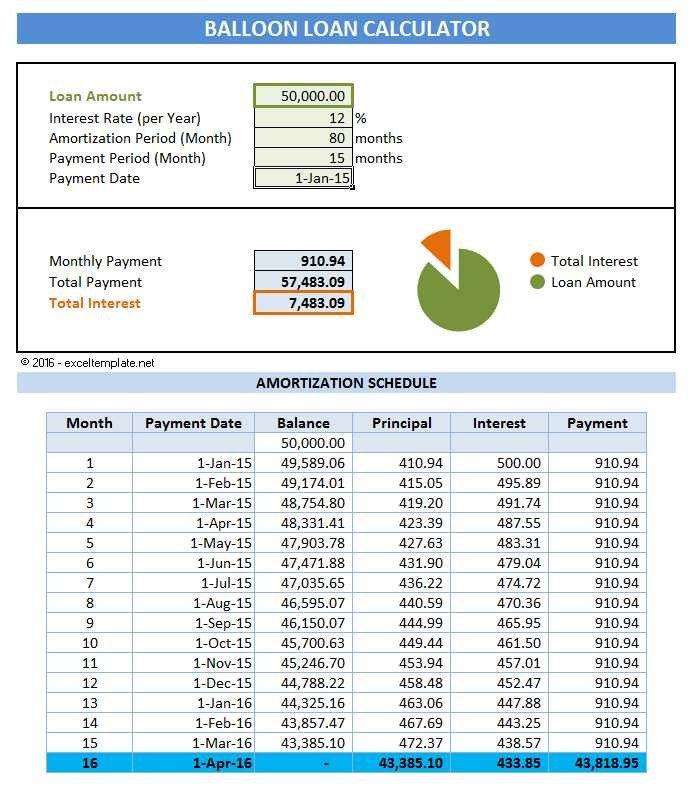Loan Amortization Excel Template 5 Loan Amortization Schedule Calculators