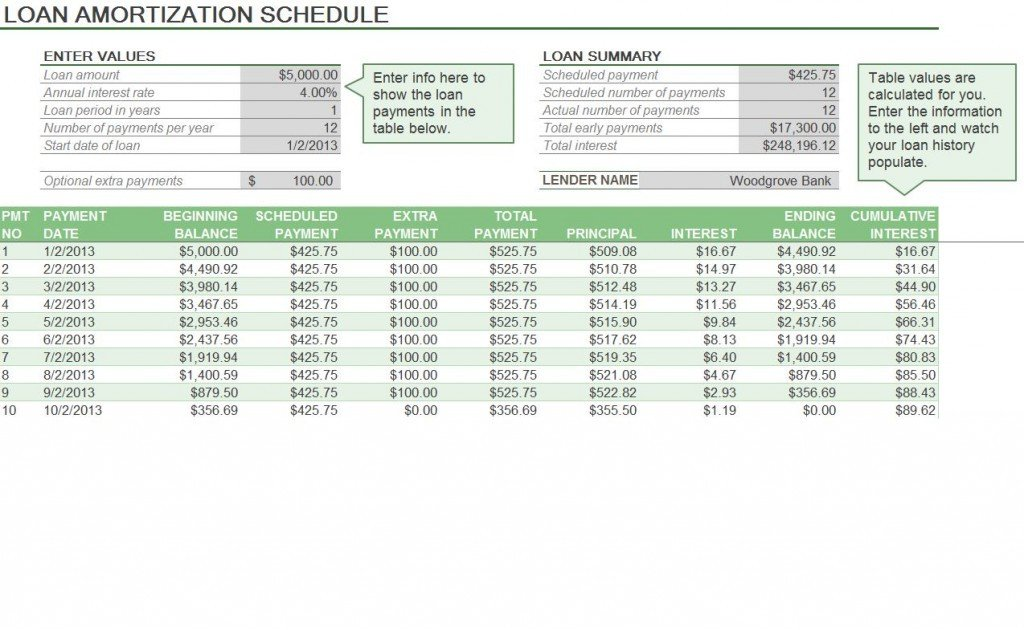 Loan Amortization Excel Template Amortization formula Excel