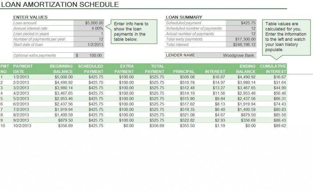 Loan Amortization Excel Template Amortization formula Excel