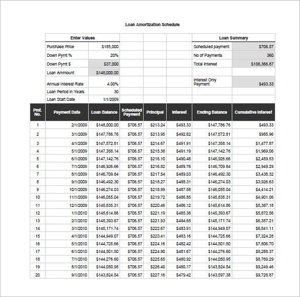 Loan Amortization Excel Template Amortization Schedule Template 13 Free Word Excel Pdf