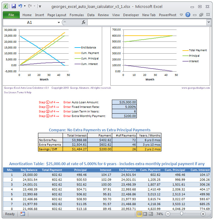 Loan Amortization Excel Template Blog Archives Visabackup