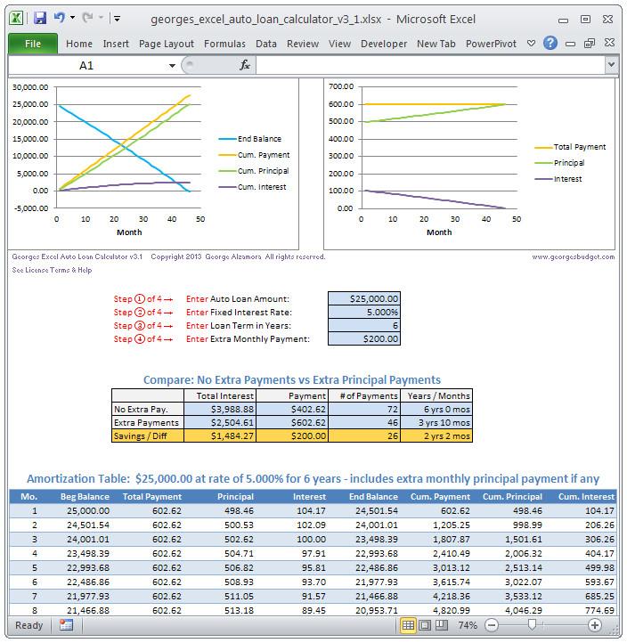 Loan Amortization Excel Template Blog Archives Visabackup