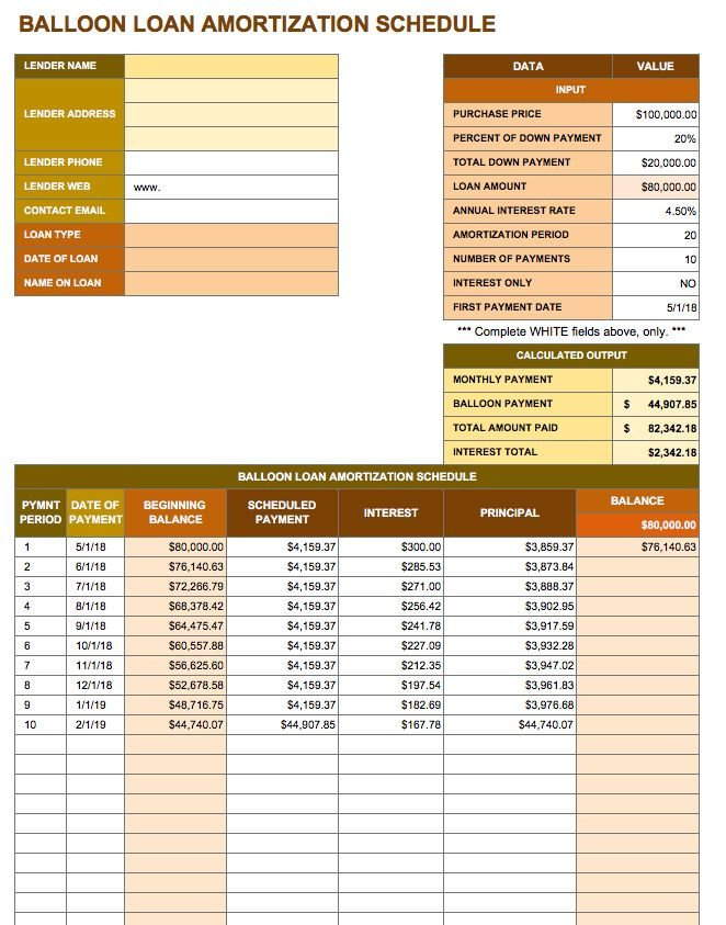 Loan Amortization Excel Template Free Excel Amortization Schedule Templates Smartsheet