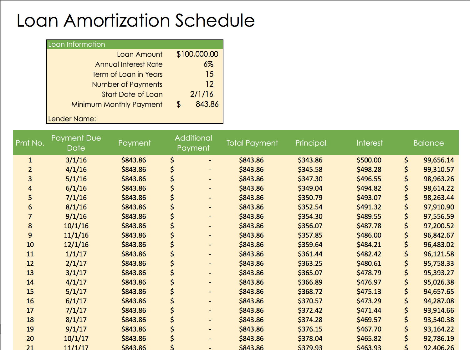 Loan Amortization Excel Template Free Weekly Schedule Templates for Excel Smartsheet