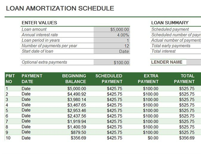 Loan Amortization Excel Template Loan Amortization Schedule