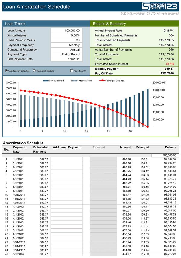 Loan Amortization Excel Template Loan Amortization Schedule
