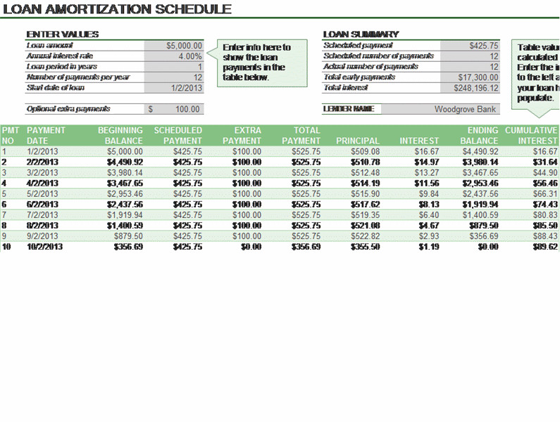 Loan Amortization Excel Template Loan Amortization Schedule Pankajmadhav