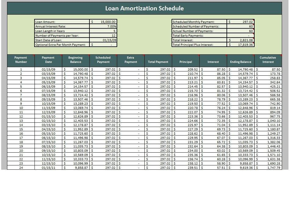 Loan Amortization Template Excel 28 Tables to Calculate Loan Amortization Schedule Excel
