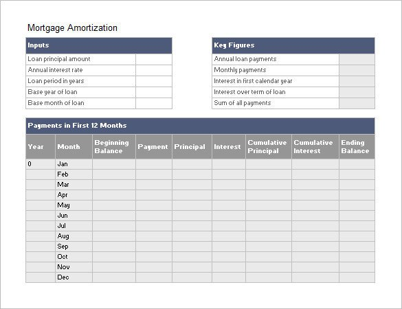 Loan Amortization Template Excel Amortization Schedule Template 10 Free Sample Example