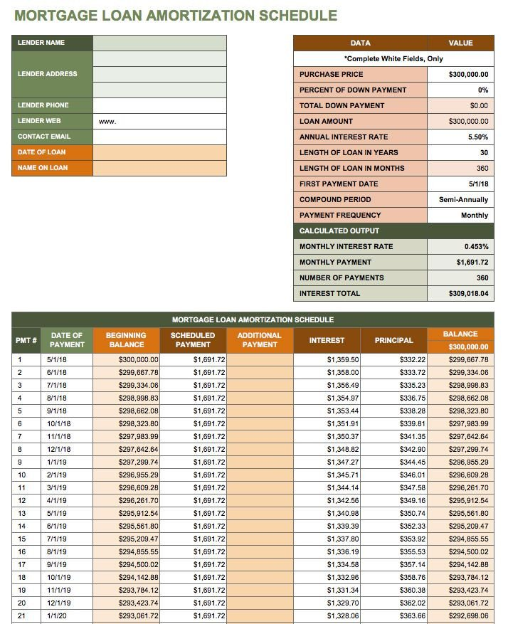Loan Amortization Template Excel Free Excel Amortization Schedule Templates Smartsheet