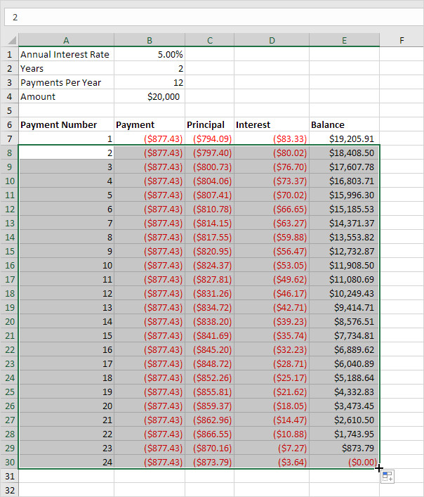 Loan Amortization Template Excel Loan Amortization Schedule In Excel Easy Excel Tutorial